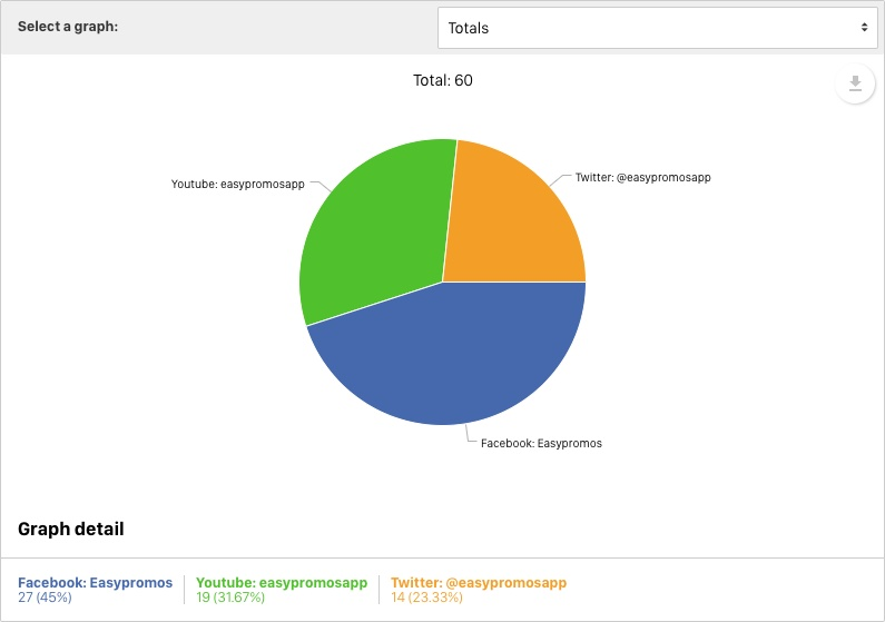 My_networks_stats