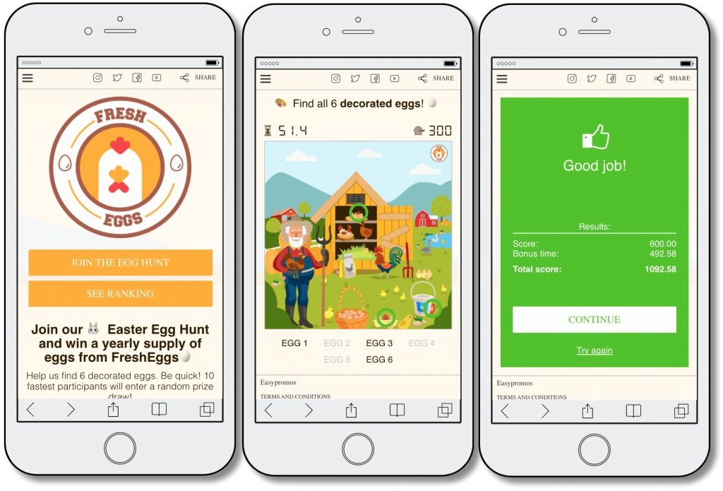 Ideas for Easter promotions, online Easter egg hunt, mobile view