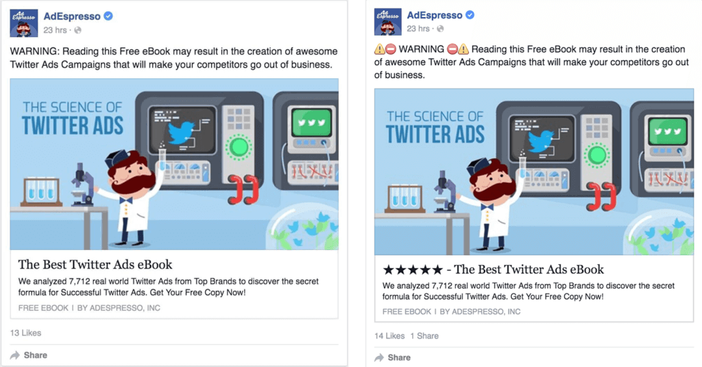 Side-by-side comparison of 2 Facebook Ads by AdEspresso. The first post has 2 lines of text and an illustrated link, with 13 likes. The second post has the same text and link, but with emoji added. It has 14 likes and 1 share.