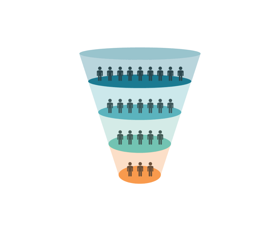 How to Turn Promotions Into Full-Funnel Engagement
