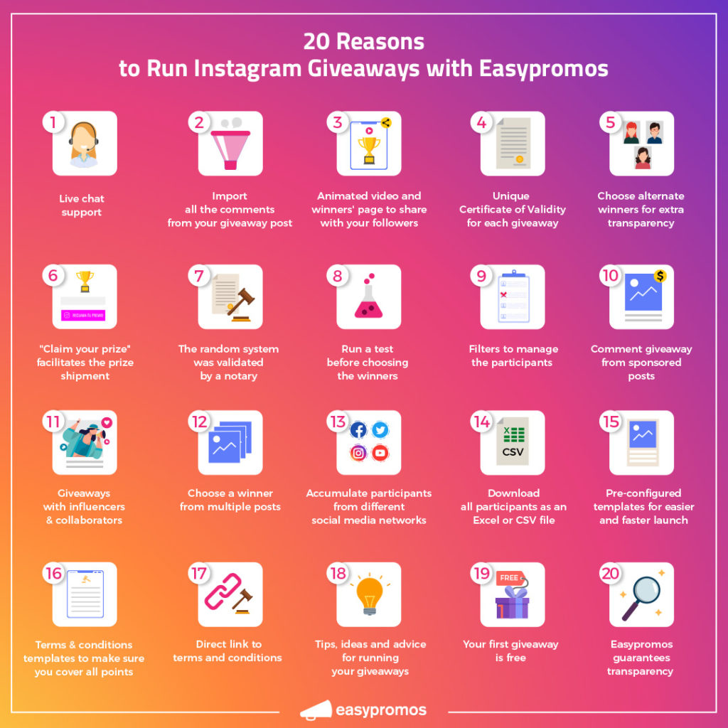 20 reasons to run instagram giveaway with easypromos