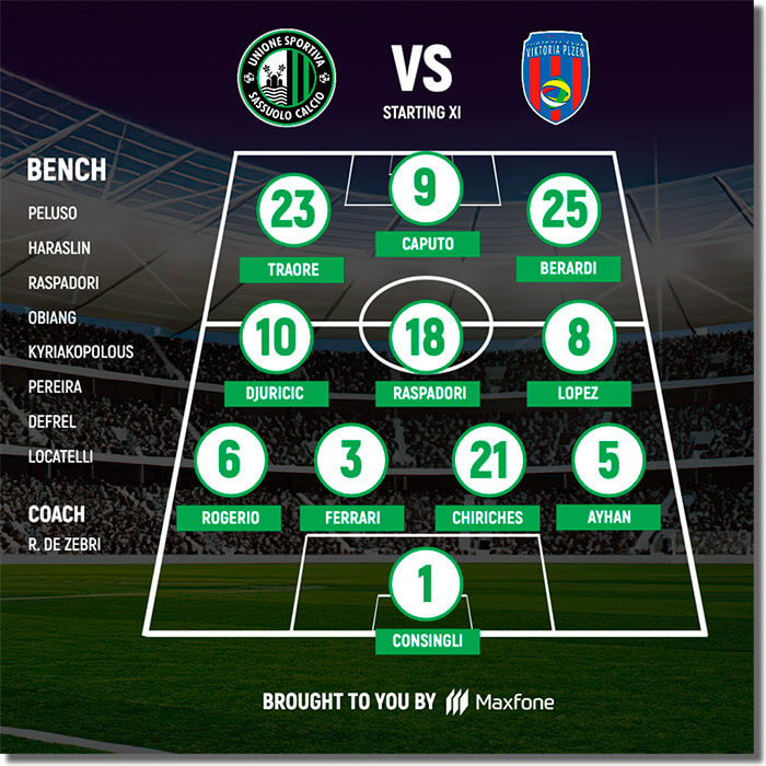 sports visual content: line-up