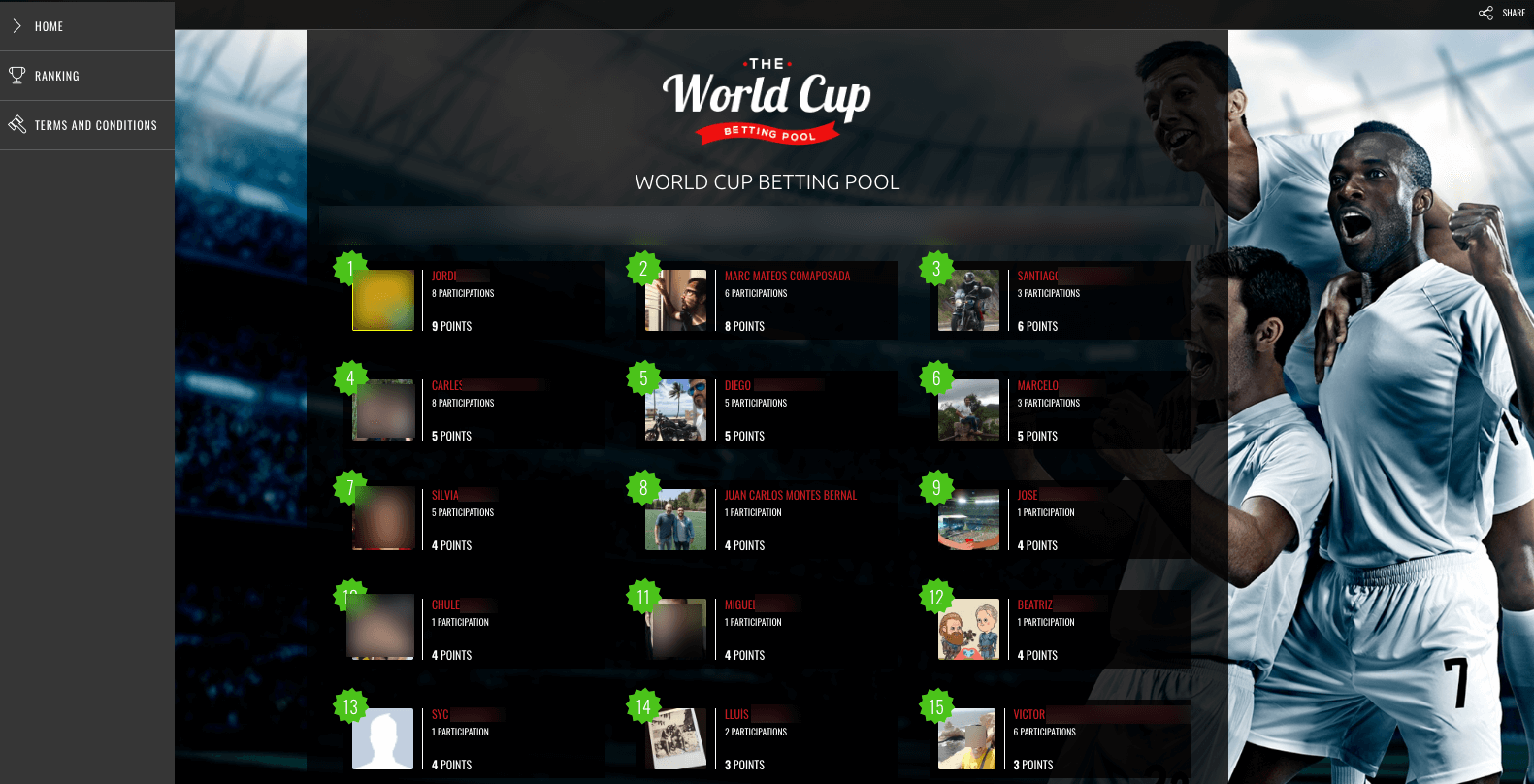 ranking_world_cup_betting_pool
