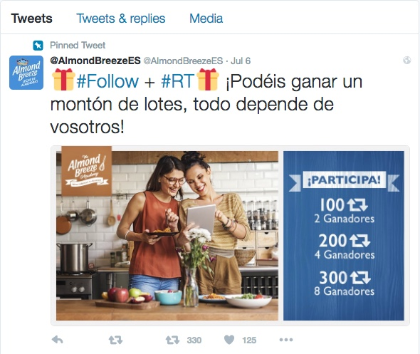 Sorteo de retweets Twitter