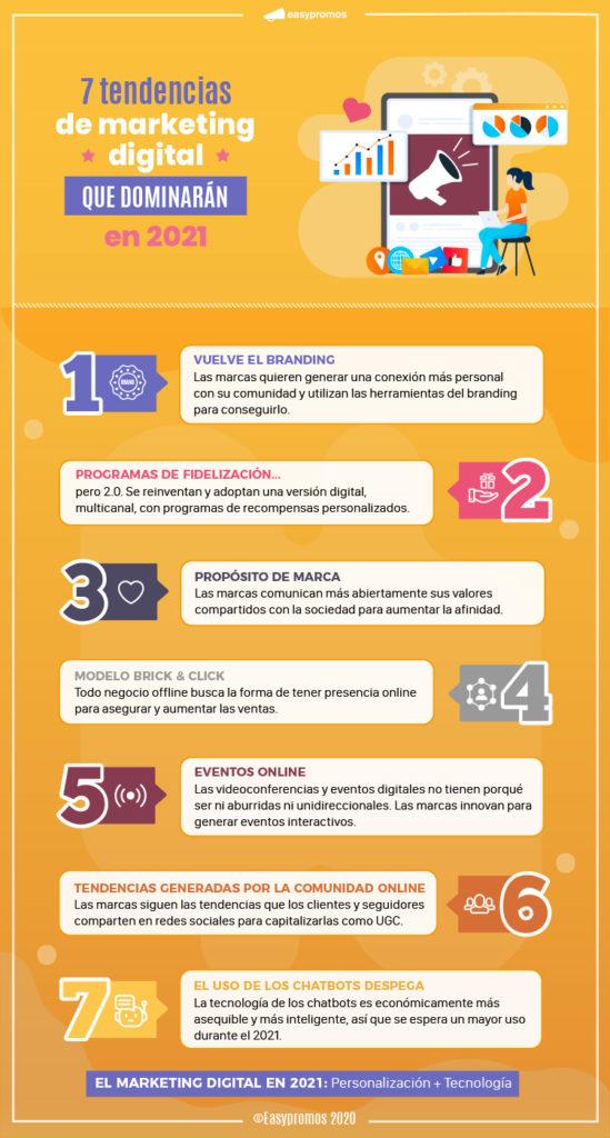 7 tendencias de marketing digital para 2021 según Easypromos