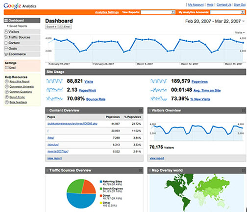 Advanced statistics with Google Analytics