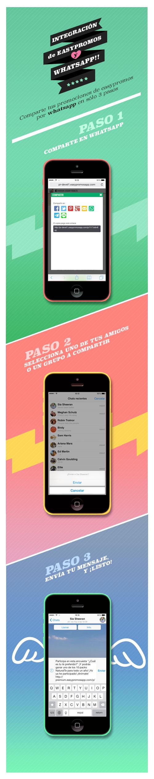 Compartir e invitar a través de Whatsapp - Infografía Easypromos