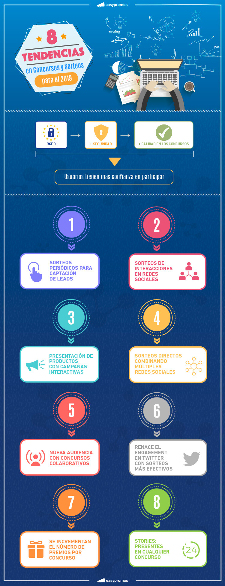 infografia_tendencias2019