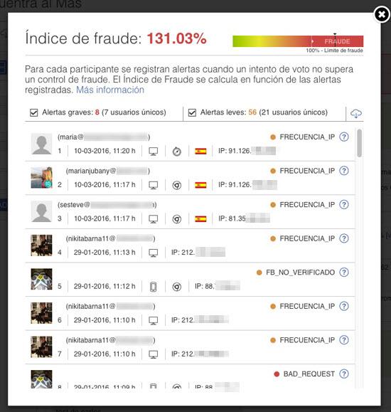 listado_alertas_fraude