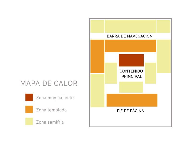 mapa calor web