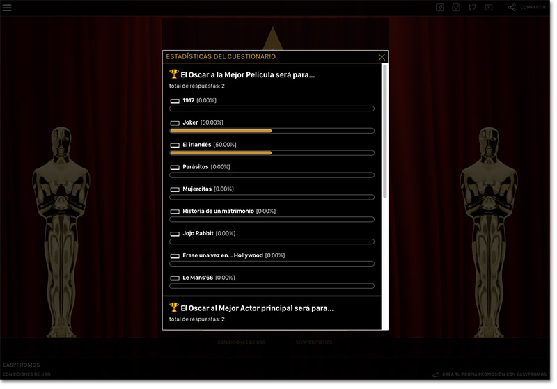 página de estadísticas de la quiniela